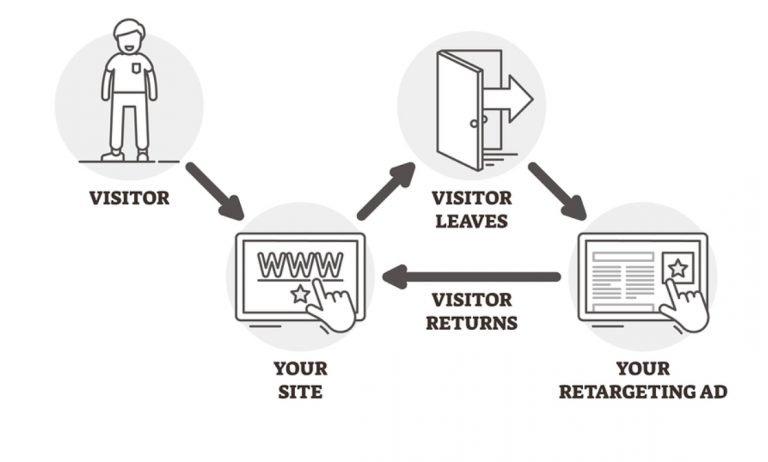 marketing-abra.jpg