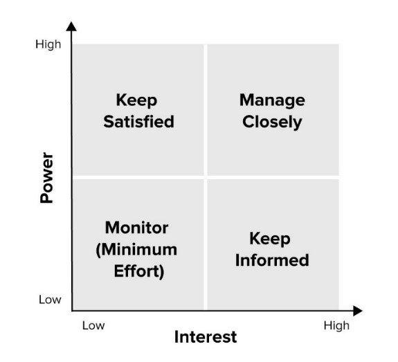 stakeholder-management-sikeres-projekt.jpg