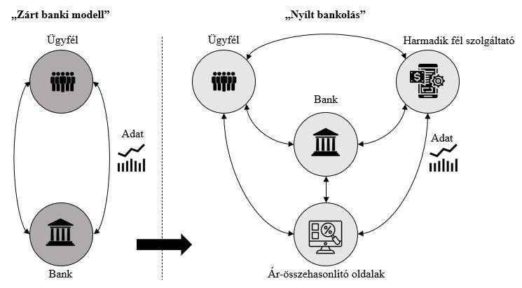 nyilt-bankolas-finance.jpg